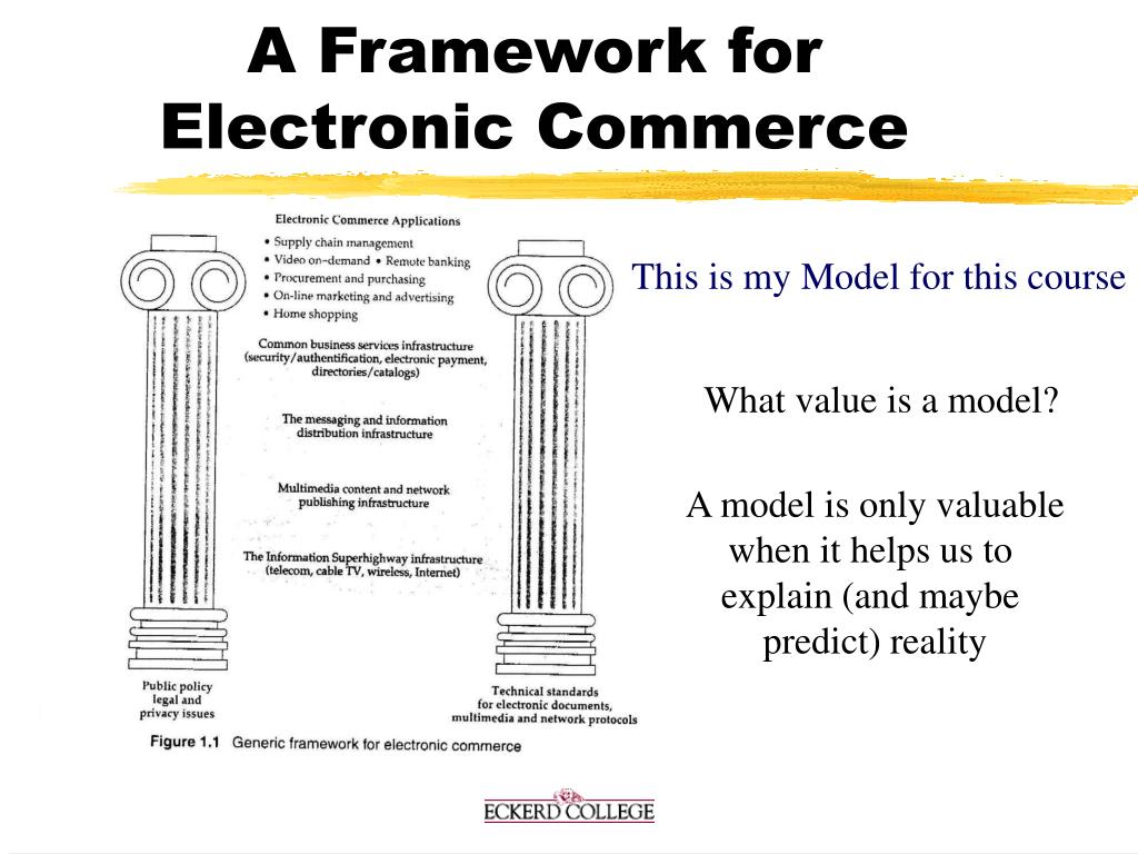 A Framework for Electronic Commerce