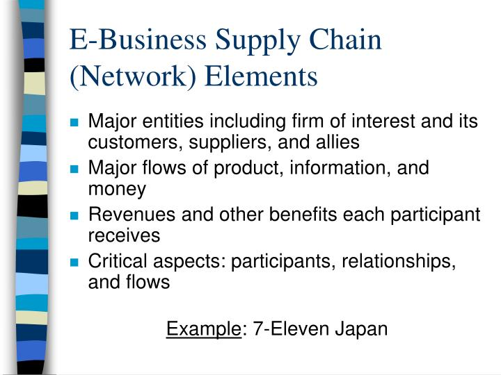 E-Business Supply Chain (Network) Elements