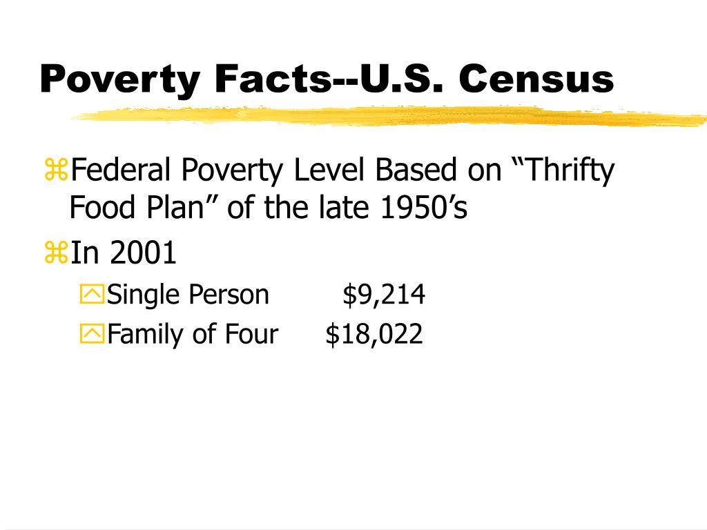 Poverty Facts--U.S. Census