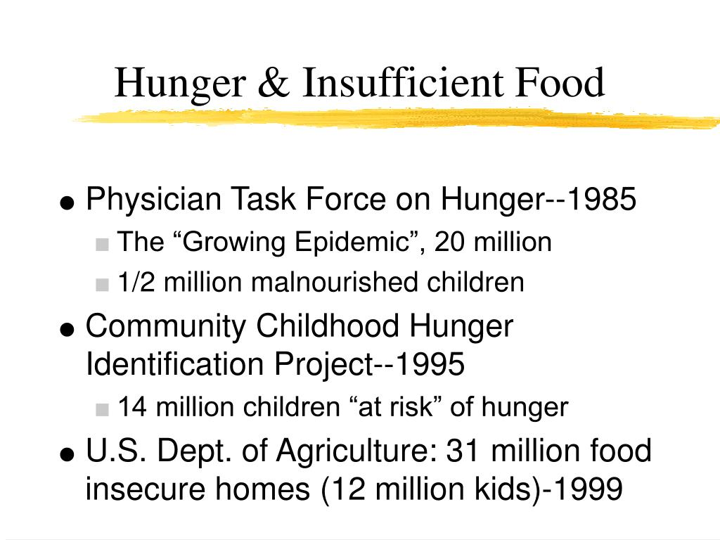 Hunger & Insufficient Food