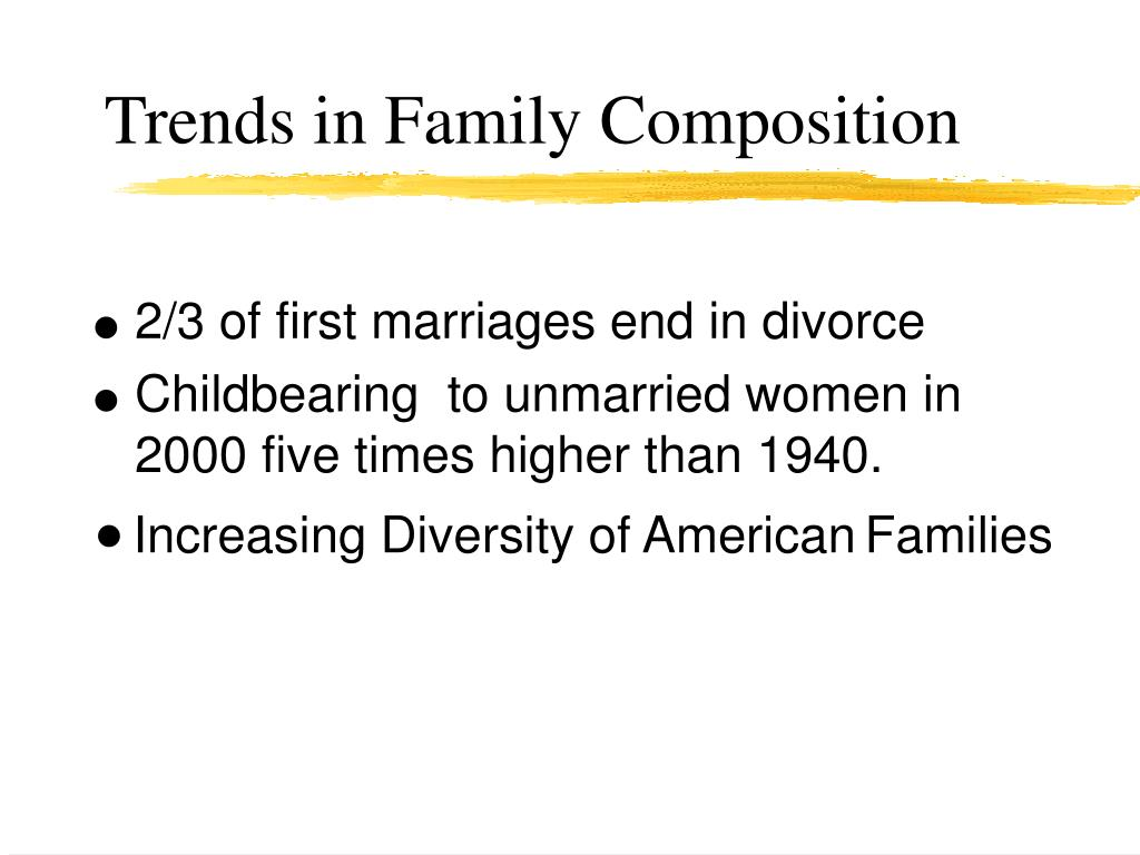 Trends in Family Composition