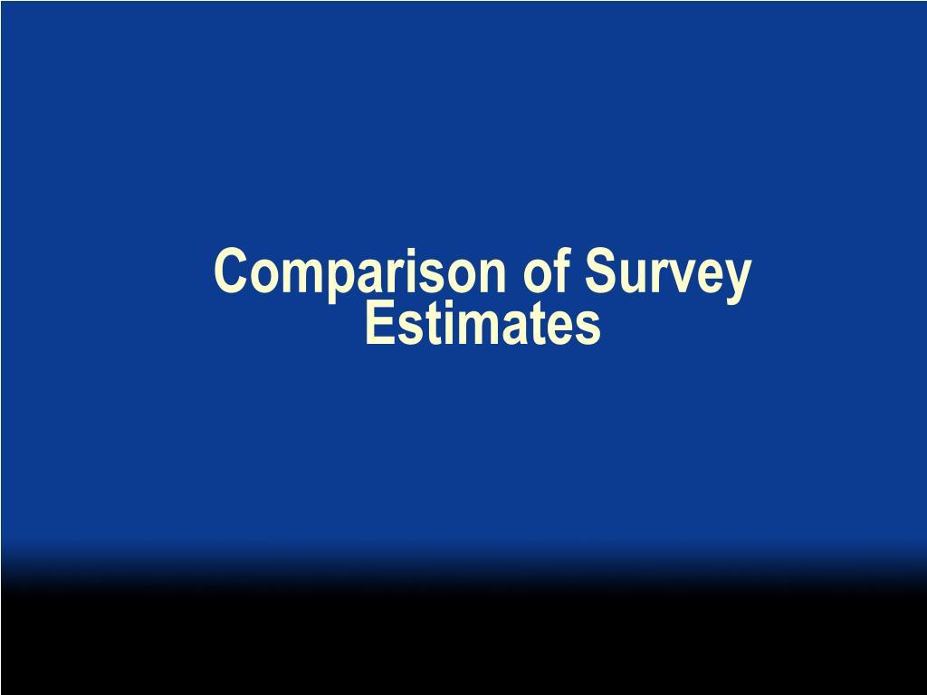 Comparison of Survey Estimates