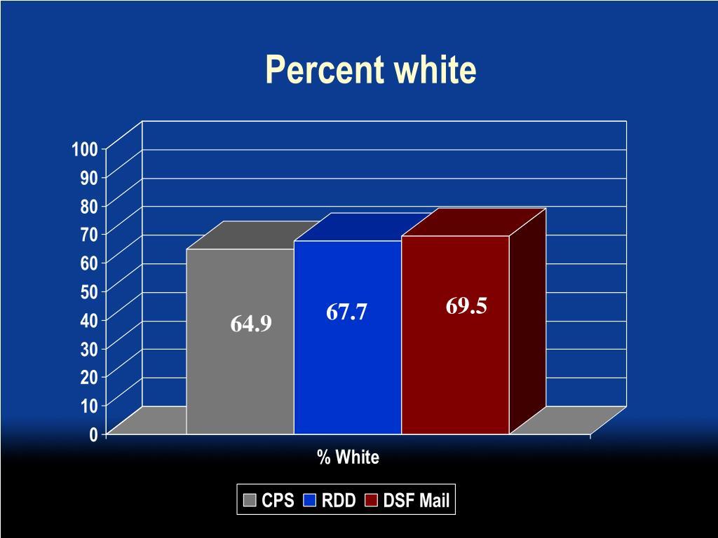 Percent white