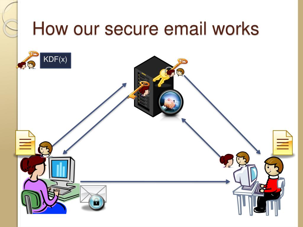 How our secure email works