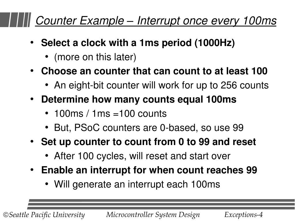 Counter Example – Interrupt once every 100ms
