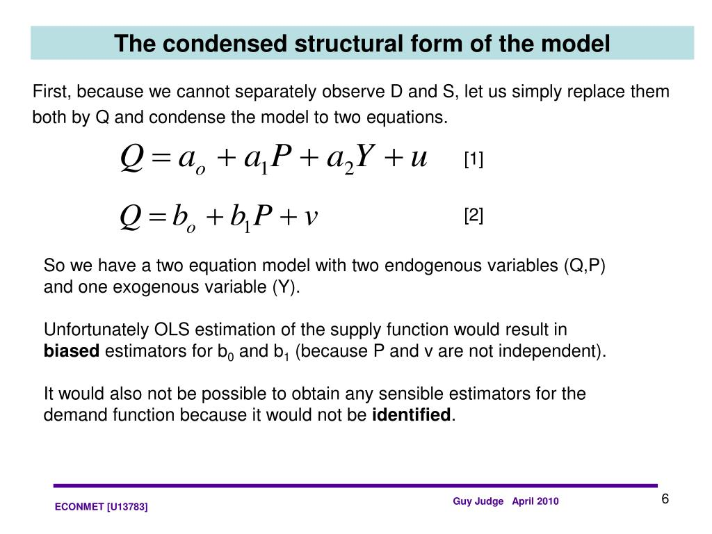 The condensed structural form of the model