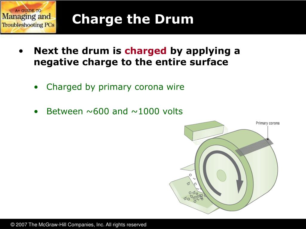 Charge the Drum