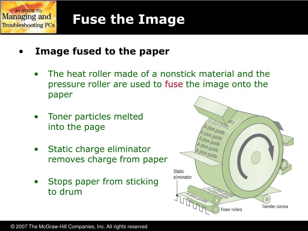 Fuse the Image