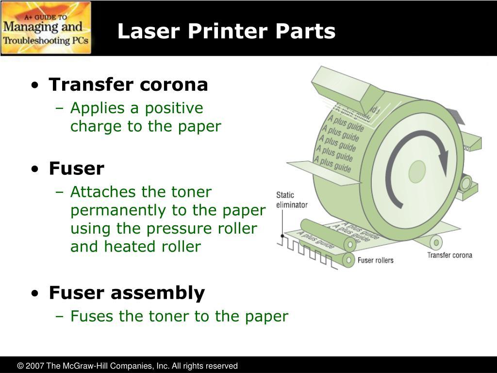 Laser Printer Parts