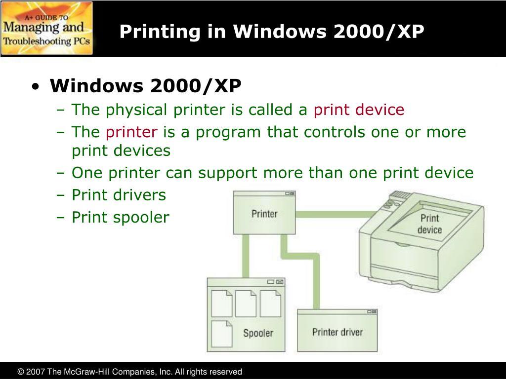 Printing in Windows 2000/XP