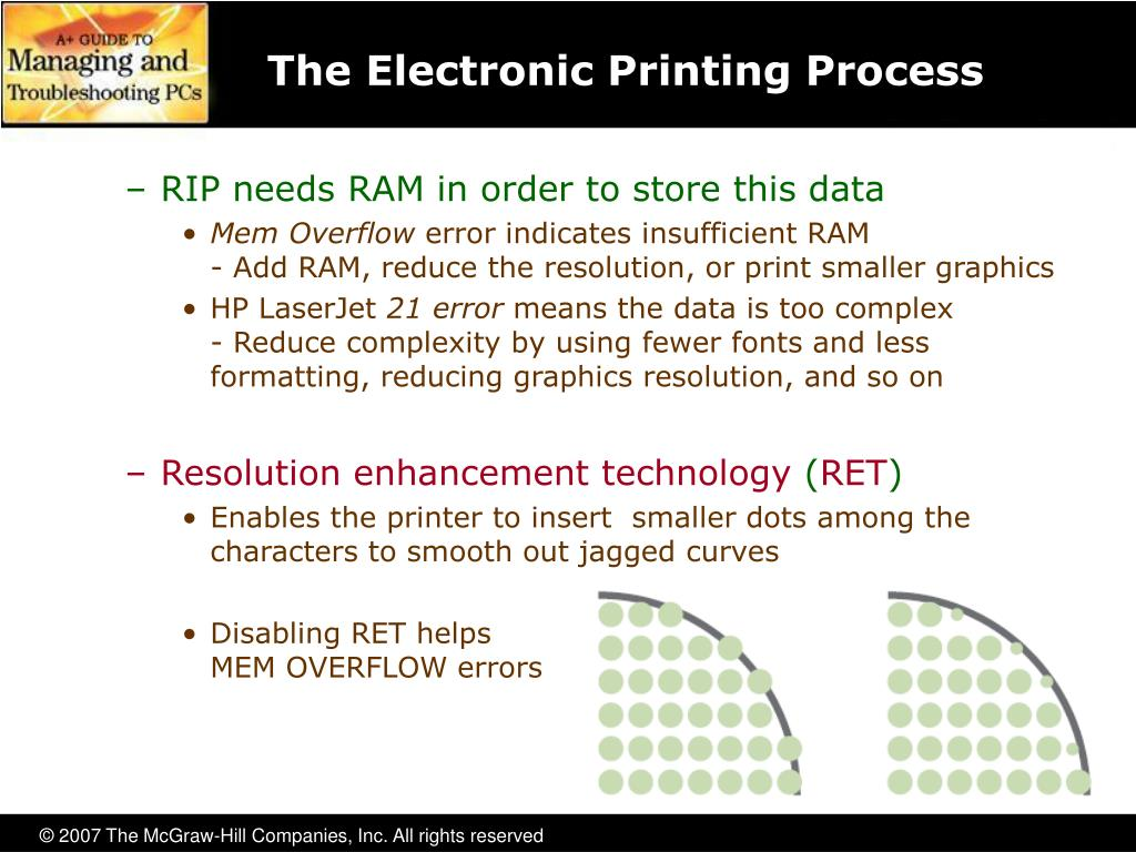 The Electronic Printing Process