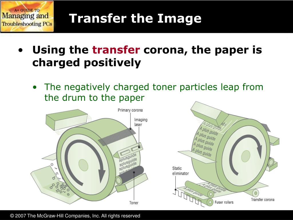 Transfer the Image
