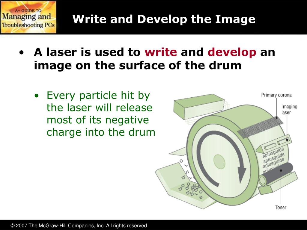 Write and Develop the Image