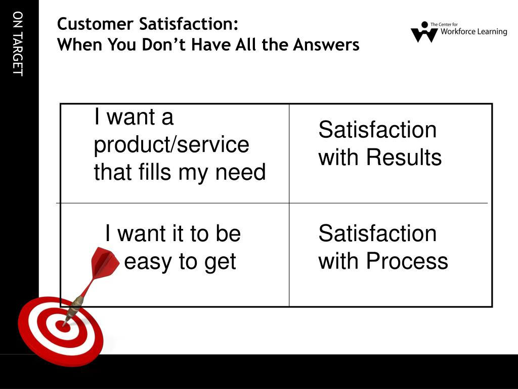 Customer Satisfaction: