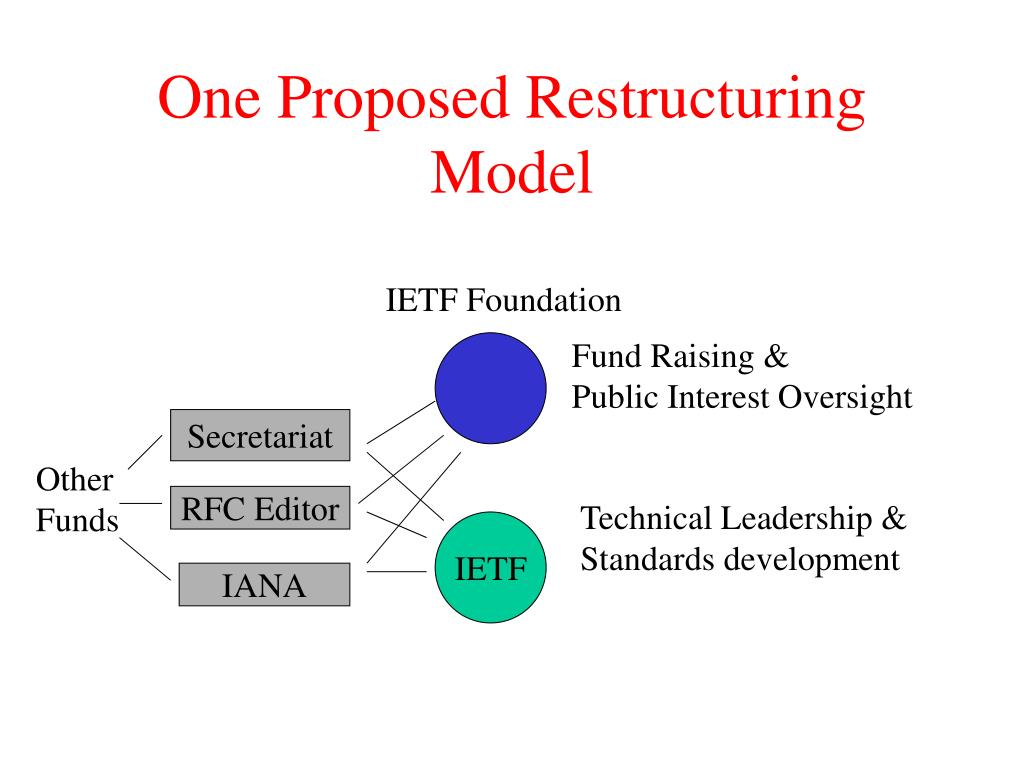 One Proposed Restructuring Model