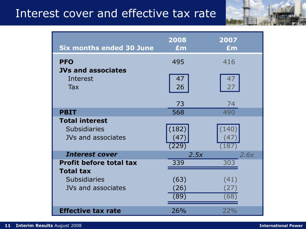 Interest cover and effective tax rate