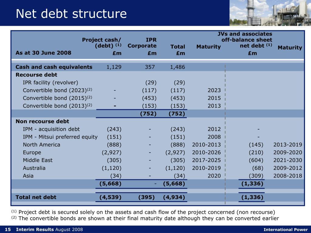 Net debt structure