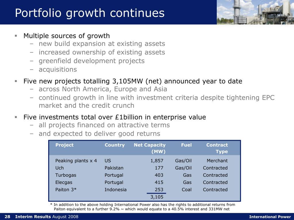 Portfolio growth continues