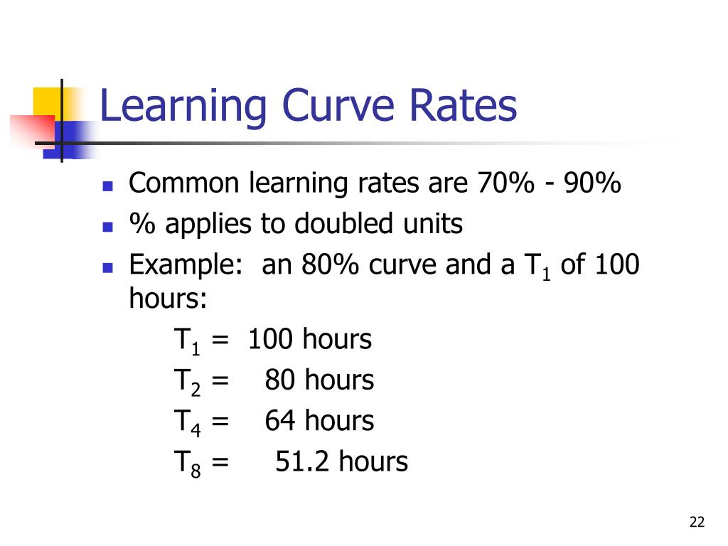Learning Curve Rates