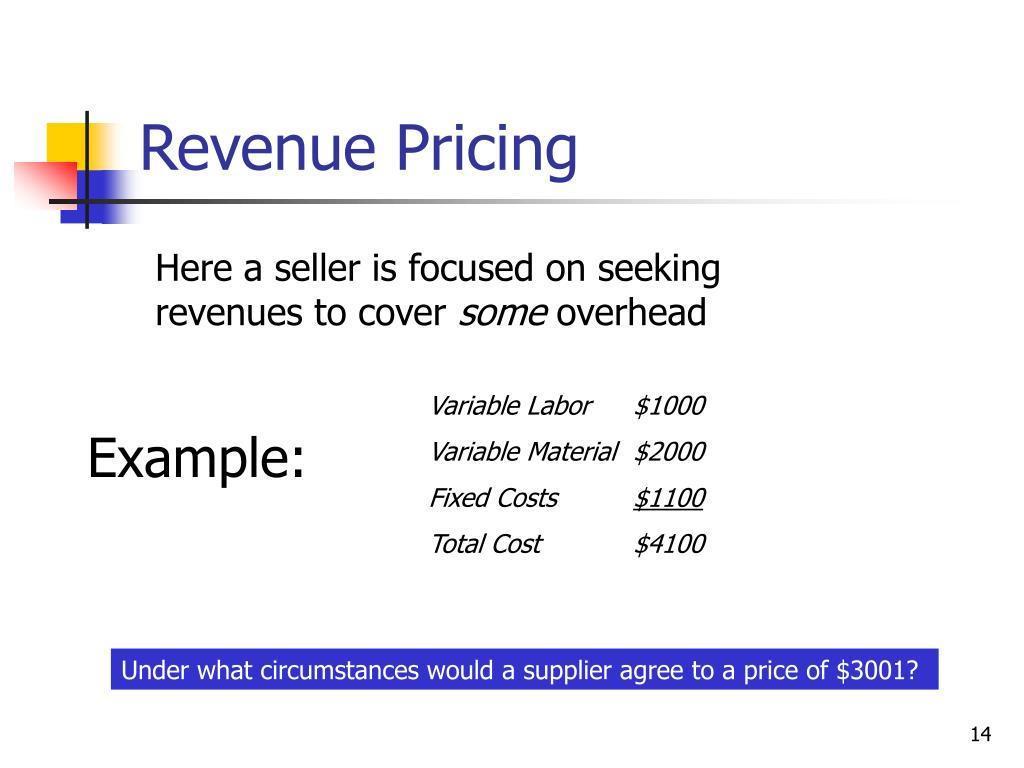 Revenue Pricing