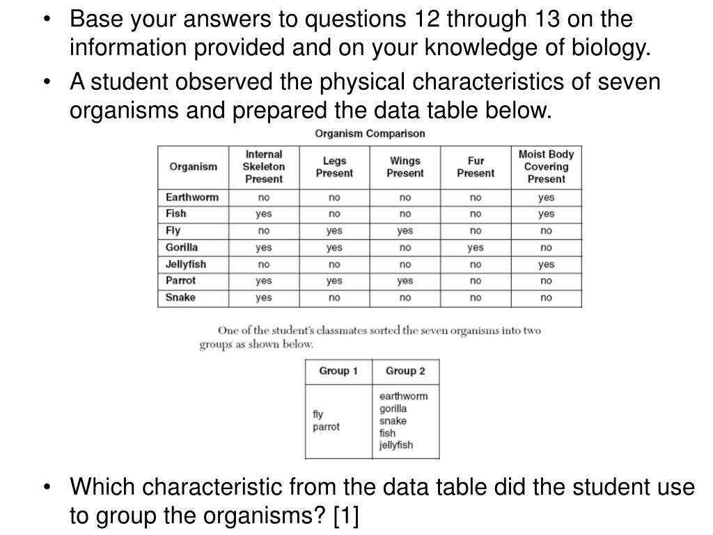 Base your answers to questions 12 through 13 on the information provided and on your knowledge of biology.