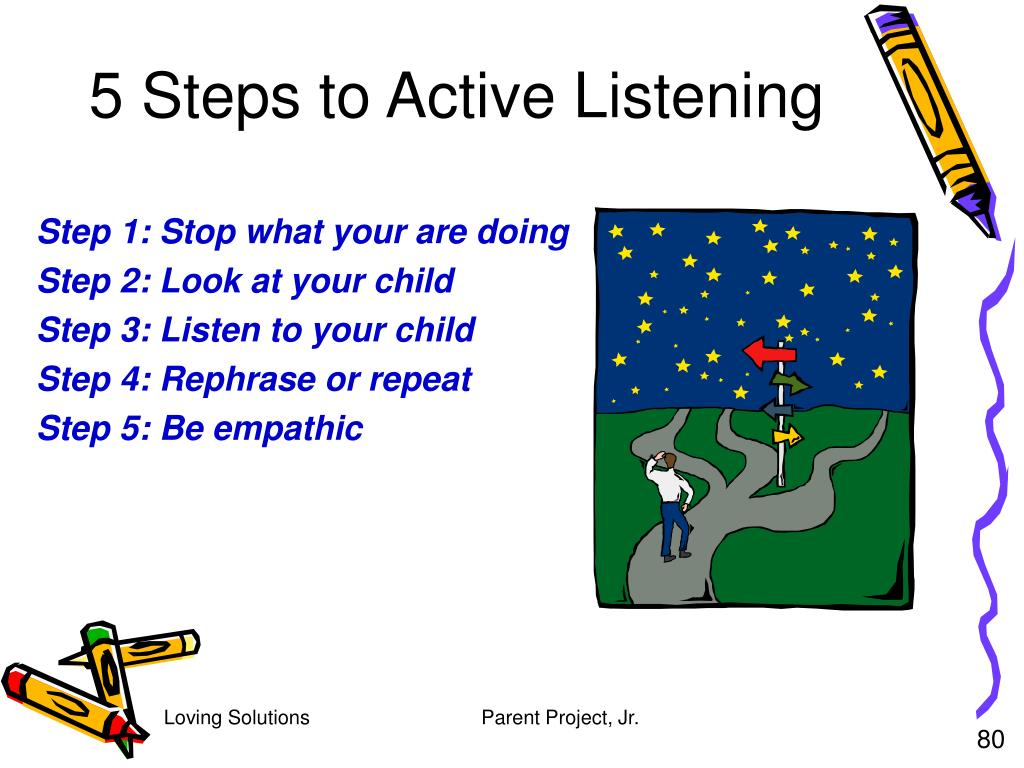 active listening in 4 steps 4 steps to effective listening first of all, listening is an activity it is not something  we do passively it requires us to ask questions and give.