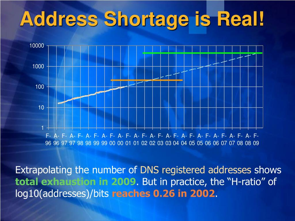Address Shortage is Real!