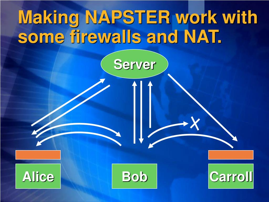 Making NAPSTER work with some firewalls and NAT.