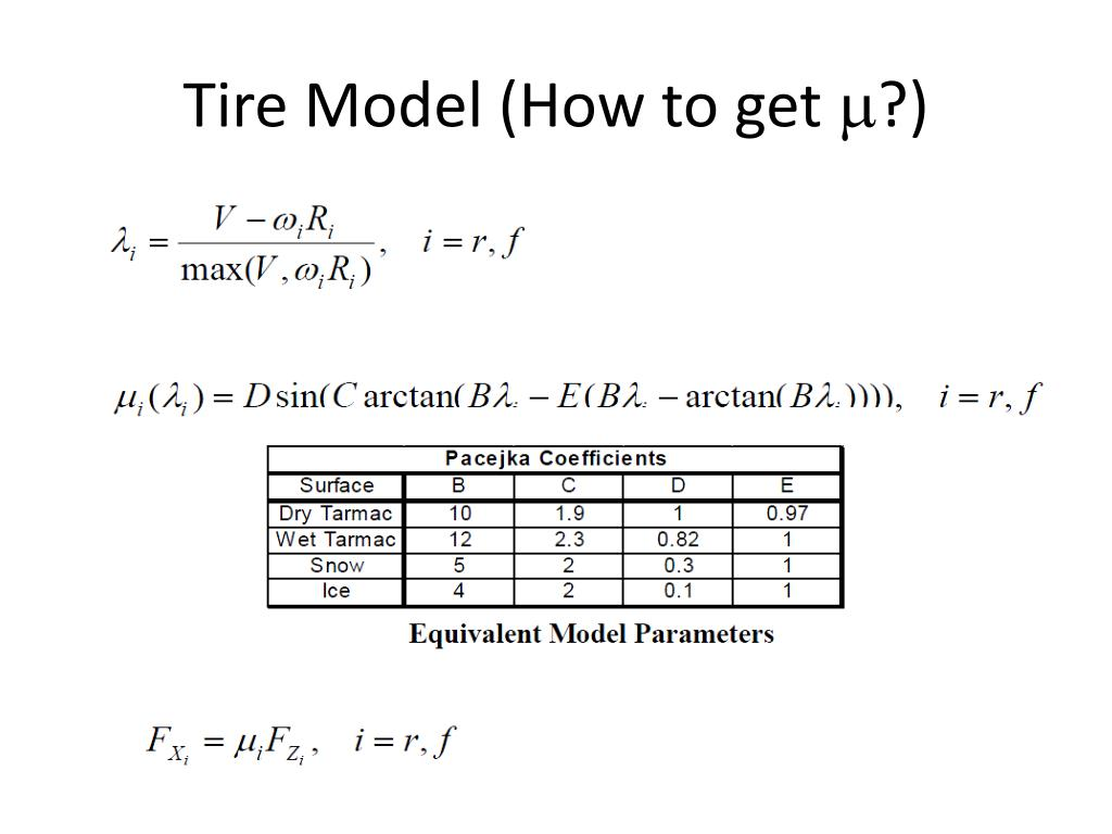 Tire Model (How to get