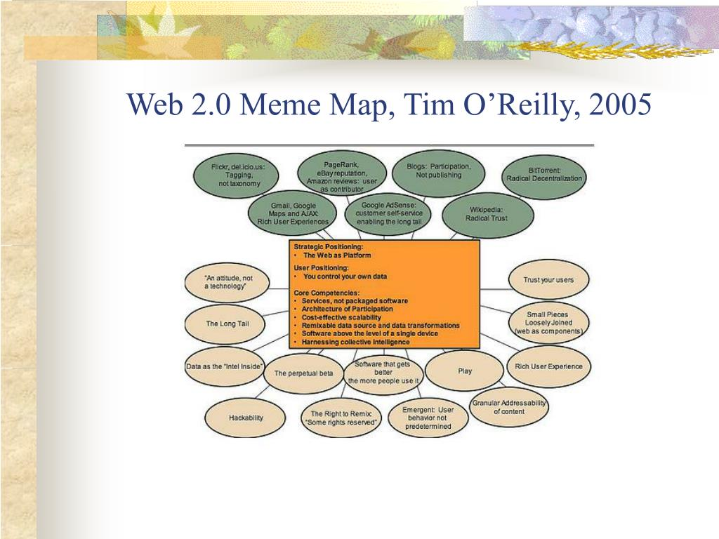 Web 2.0 Meme Map, Tim O'Reilly, 2005