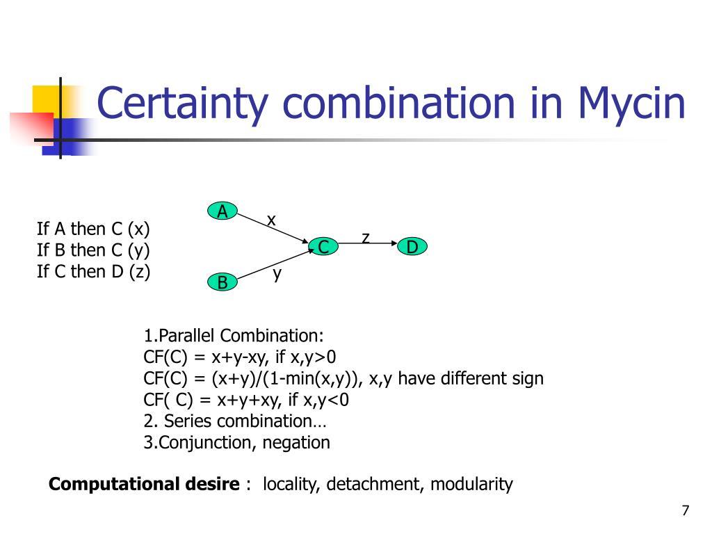 Certainty combination in Mycin