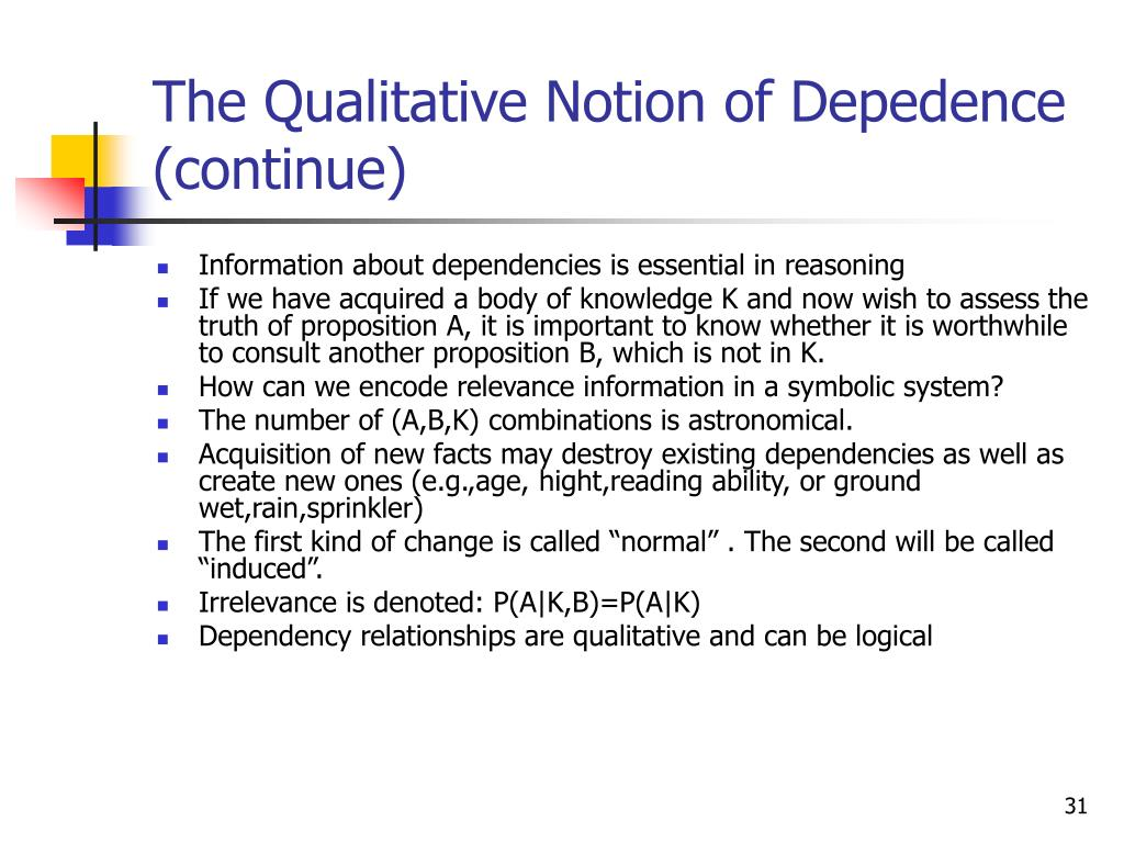 The Qualitative Notion of Depedence