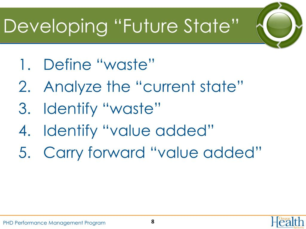"Developing ""Future State"""