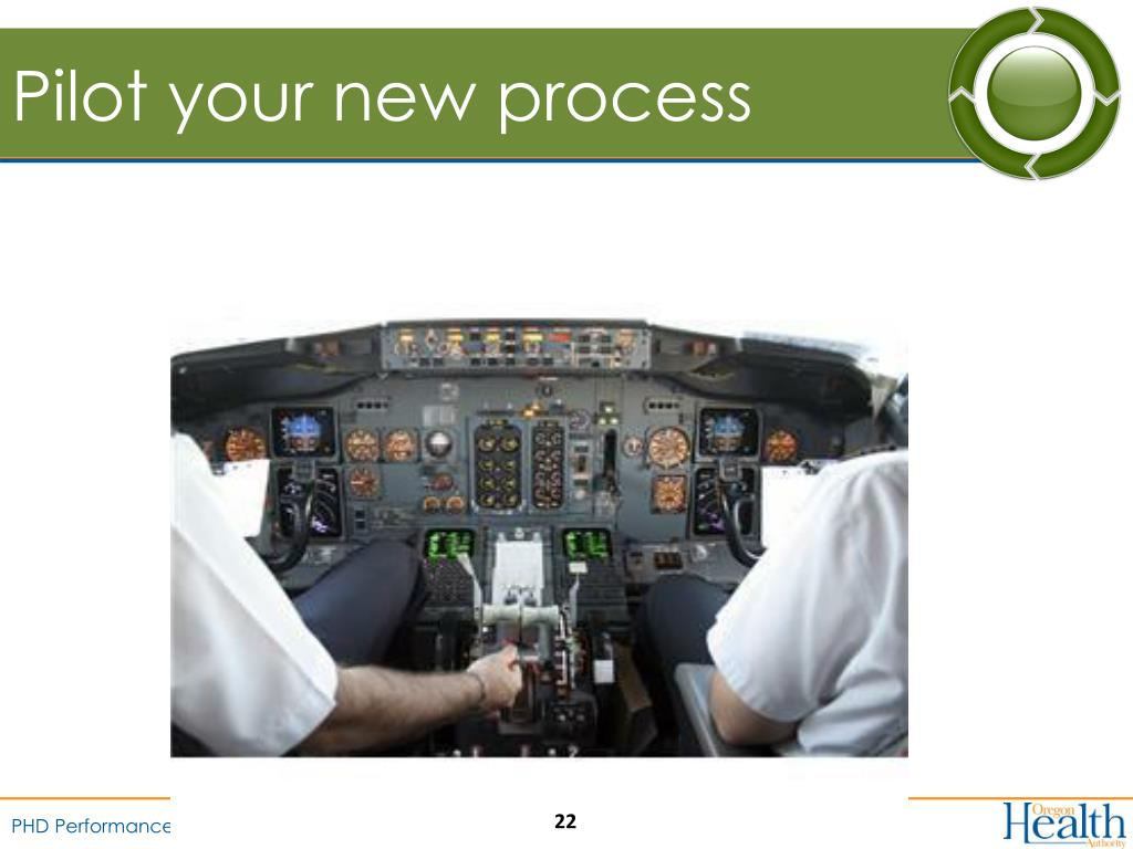 Pilot your new process
