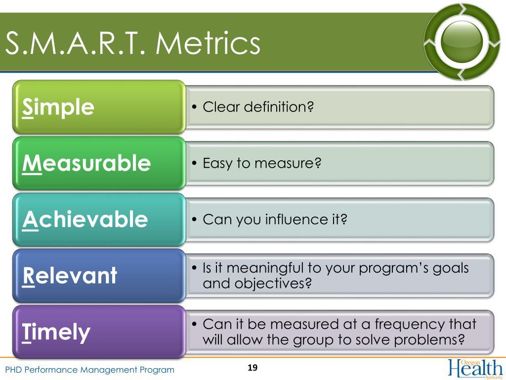 S.M.A.R.T. Metrics