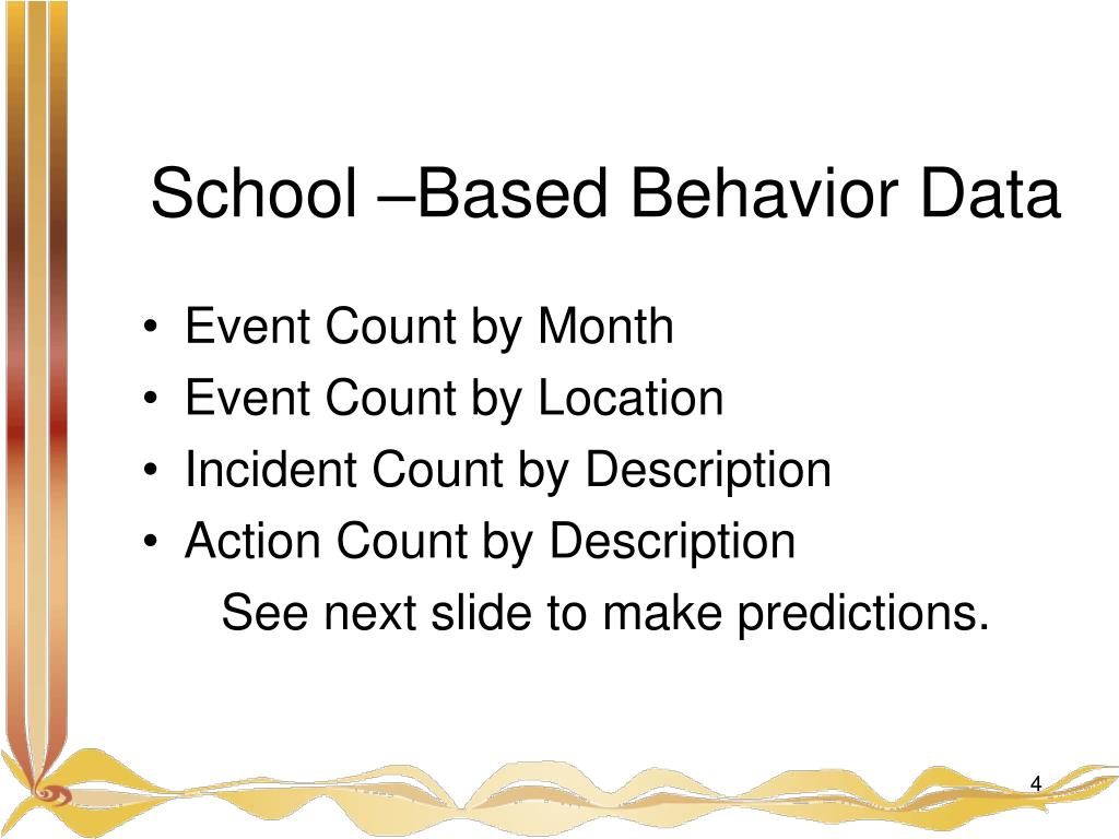 School –Based Behavior Data