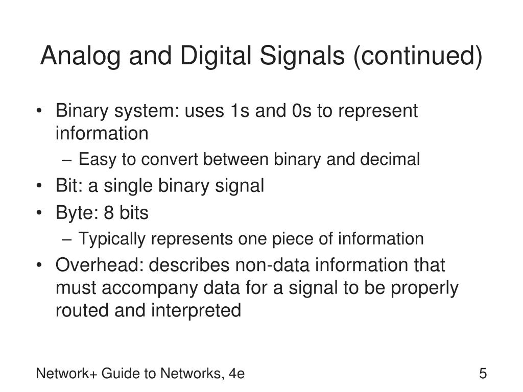 Analog and Digital Signals (continued)