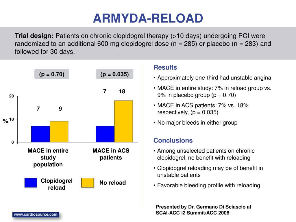 ARMYDA-RELOAD
