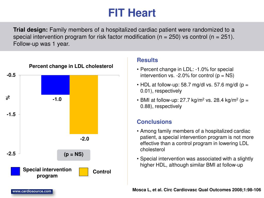 FIT Heart