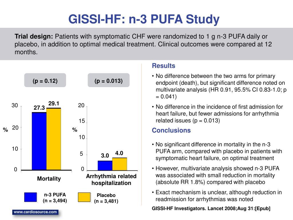 GISSI-HF: n-3 PUFA Study