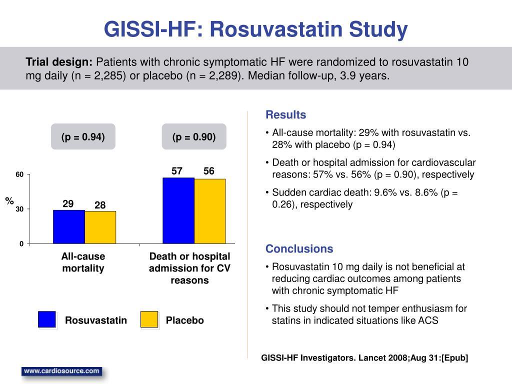 GISSI-HF: Rosuvastatin Study