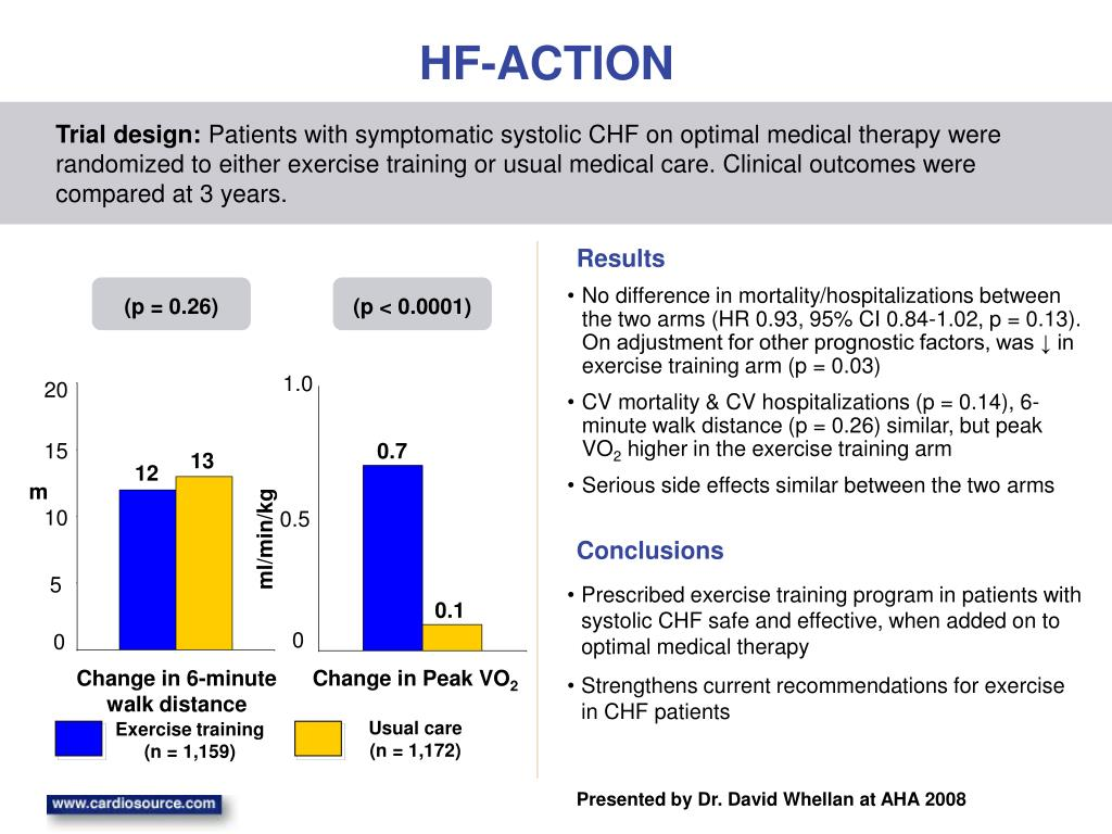 HF-ACTION