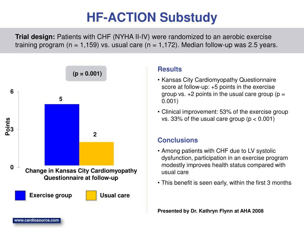 HF-ACTION Substudy