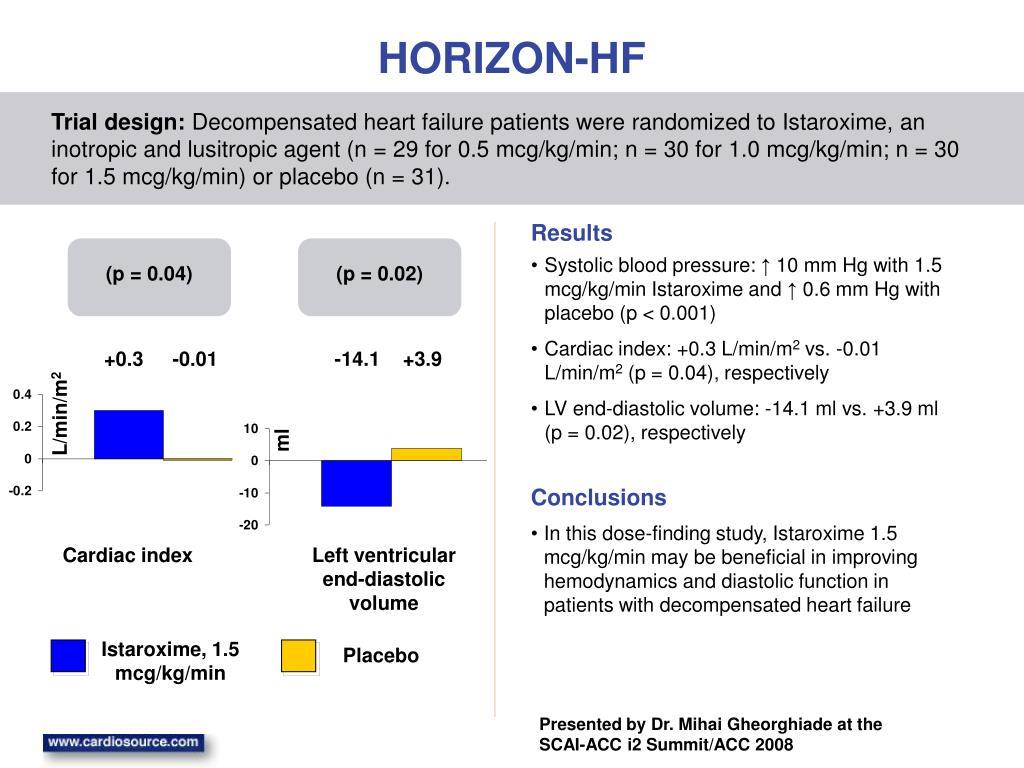 HORIZON-HF