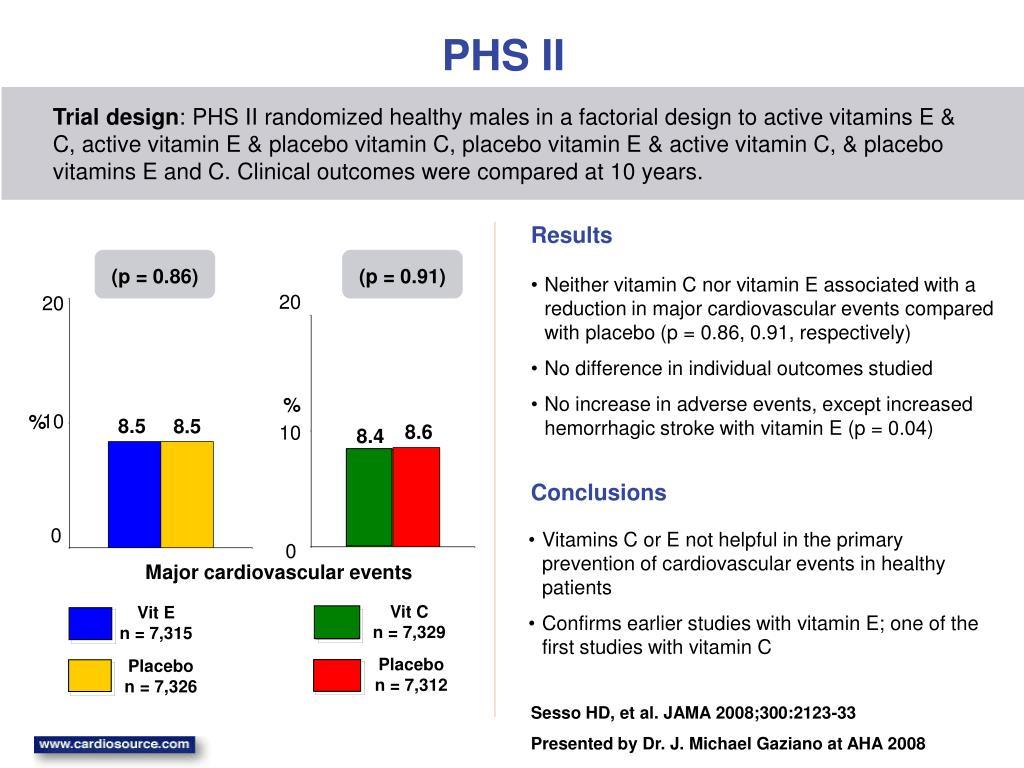 PHS II
