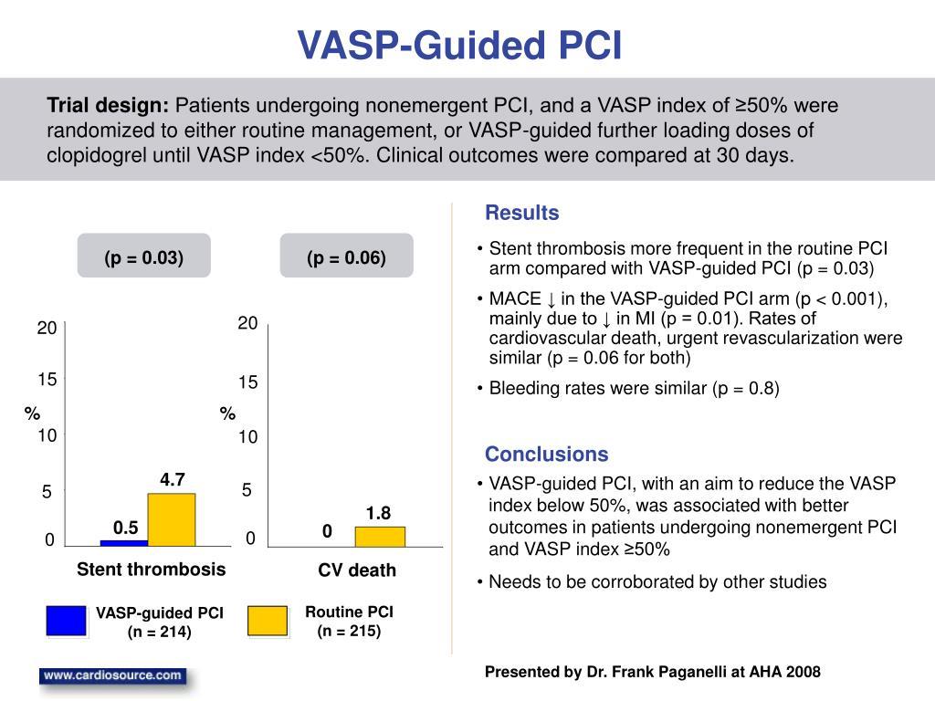 VASP-Guided PCI