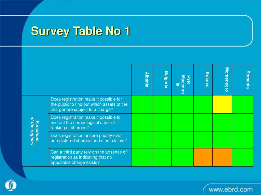 Survey Table No 1