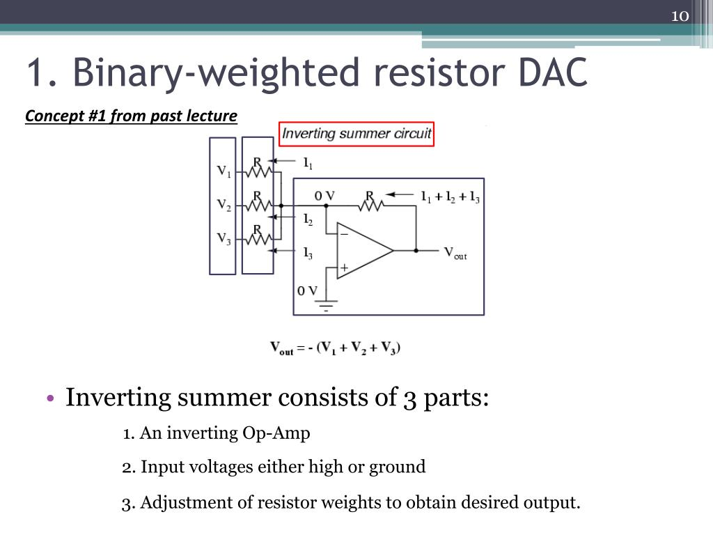 1. Binary-weighted resistor DAC