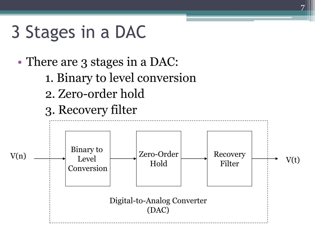 3 Stages in a DAC