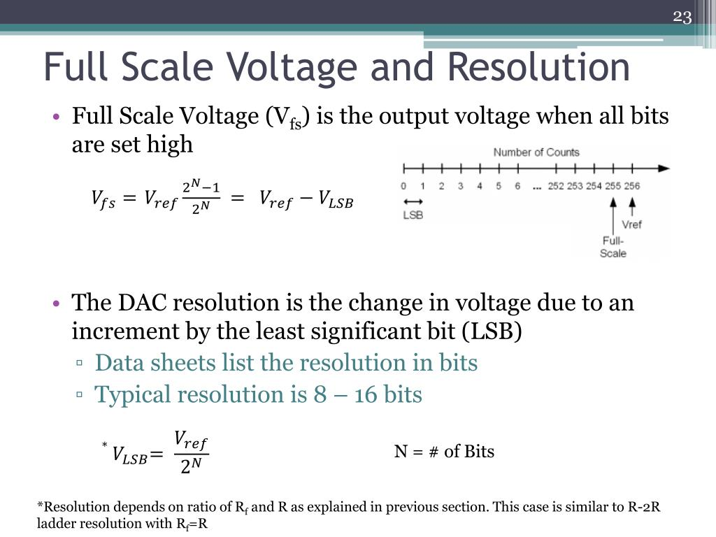Full Scale Voltage and Resolution